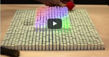 Unbelievable Technology Invented By MIT