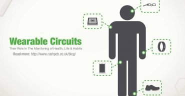 Wearable Circuits And Their Role In